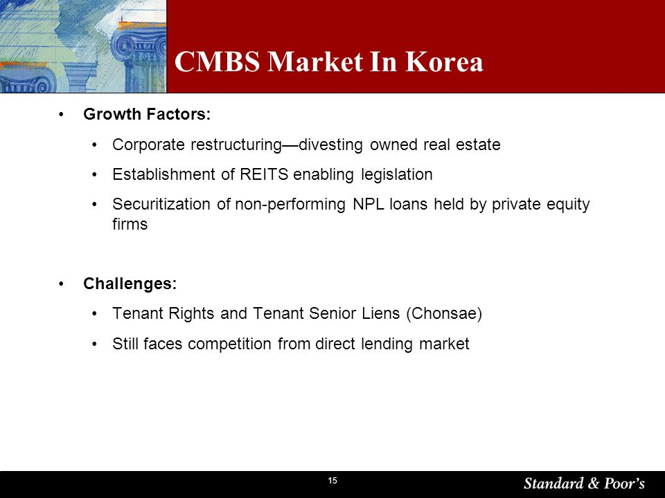 15 CMBS Market In Korea Growth Factors: Corporate restructuringdivesting owned real estate Establishment of REITS enabling legislation Securitization of non-performing NPL loans held by private equity firms Challenges: Tenant Rights and Tenant Senior Liens (Chonsae) Still faces competition from direct lending market