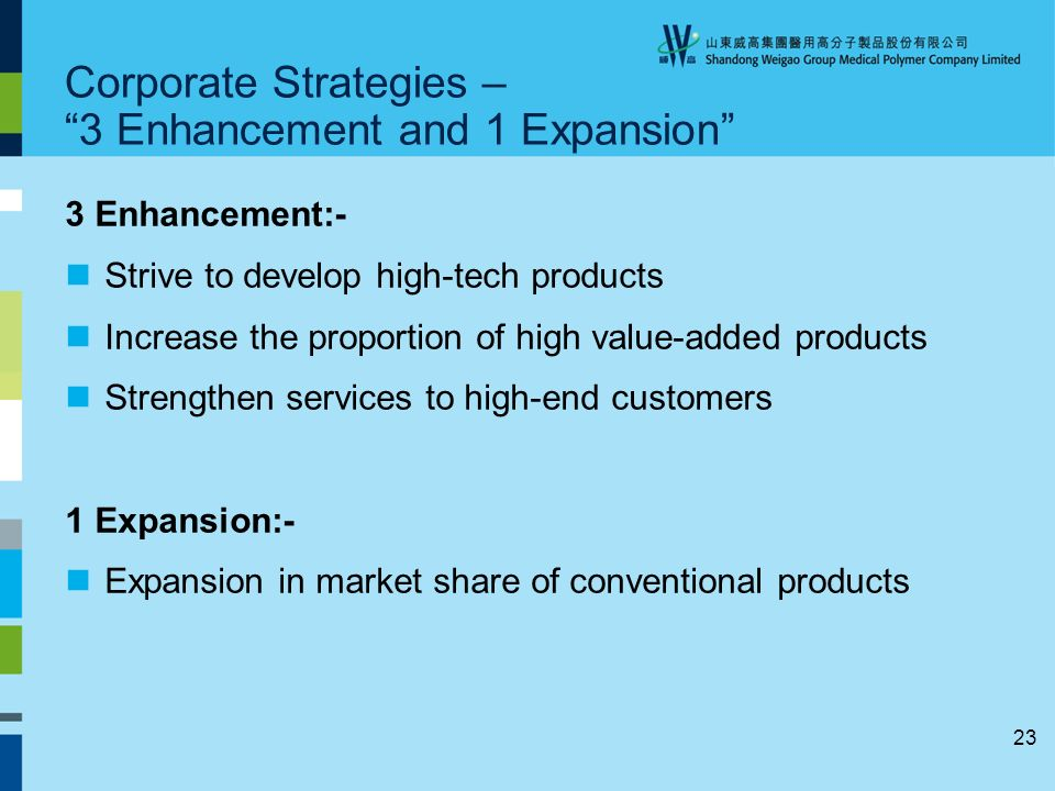 23 Corporate Strategies – 3 Enhancement and 1 Expansion 3 Enhancement:- Strive to develop high-tech products Increase the proportion of high value-added products Strengthen services to high-end customers 1 Expansion:- Expansion in market share of conventional products