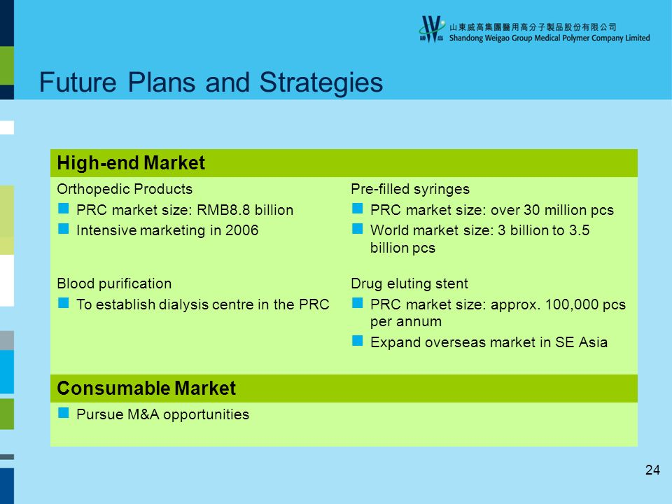 24 Future Plans and Strategies High-end Market Orthopedic Products PRC market size: RMB8.8 billion Intensive marketing in 2006 Pre-filled syringes PRC market size: over 30 million pcs World market size: 3 billion to 3.5 billion pcs Blood purification To establish dialysis centre in the PRC Drug eluting stent PRC market size: approx.