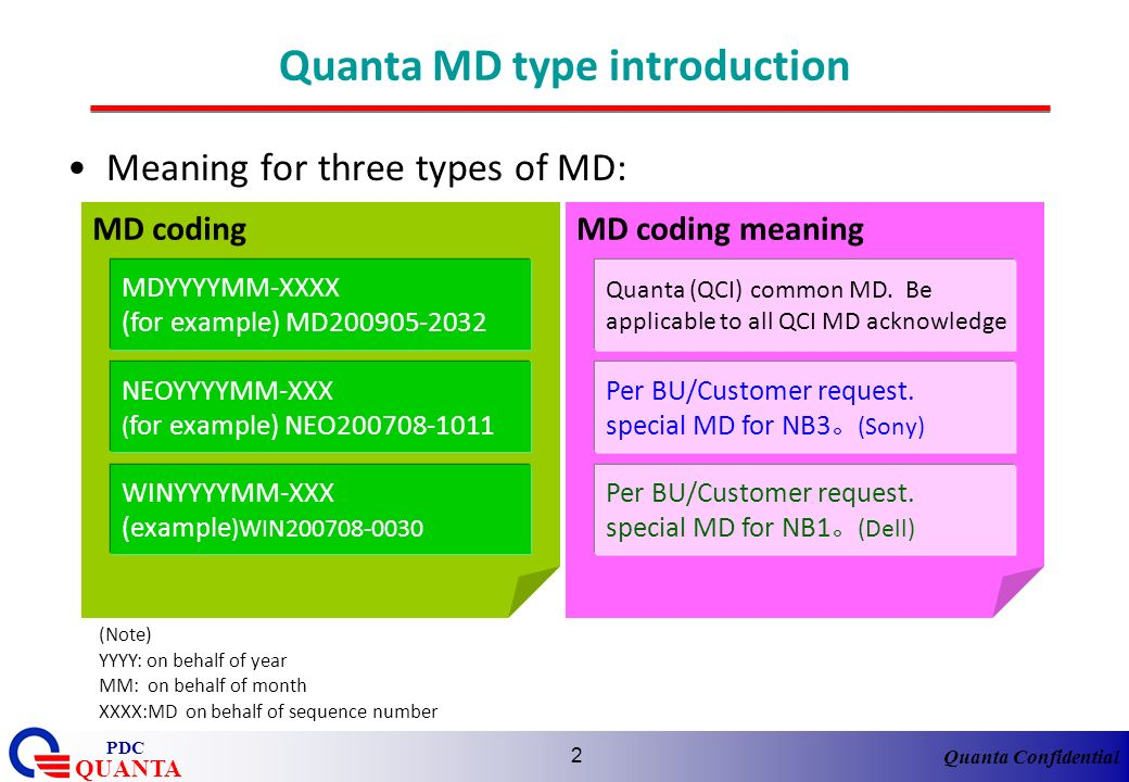 Quanta Confidential QUANTA PDC 2 Quanta MD type introduction Meaning for three types of MD: MD coding MDYYYYMM-XXXX (for example) MD200905-2032 NEOYYY