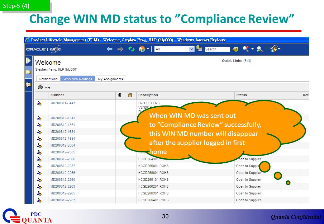 Quanta Confidential QUANTA PDC 30 Change WIN MD status to Compliance Review Step-5 (4) When WIN MD was sent out to Compliance Review successfully, thi