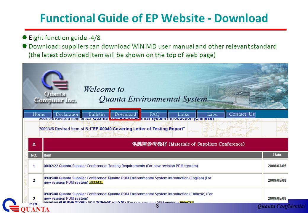 Quanta Confidential QUANTA PDC 19 WIN MD: Content that suppliers must fill in Cover Page (default) 1 2 Step-4 Shortcut series data the supplier fill in The content the supplier must fill in (1)Type 1: Restricted Substances (ten substance in together) (2)Type 2: Reportable Substances (six substance in together)