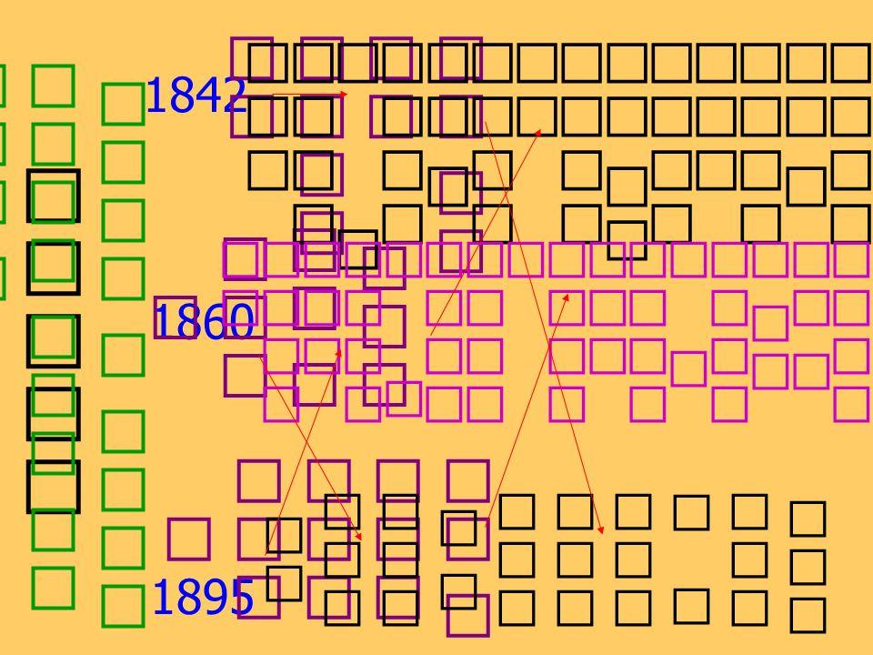 1842 1860 1895