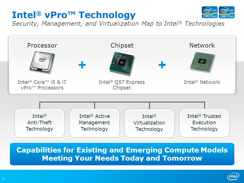 2nd Gen Intel ® Core vPro Technology: The Best Platform for Business 1 Requires processor with processor graphics Energy-efficient performance from the most advanced processors on the planet Expanded management with embedded remote KVM capabilities¹, now available on all Intel ® Core i5 and i7 vPro processors Enhanced security with advances in data and asset security Intel ® vPro technology features now also available in Intel ® Xeon ® processor E3-based workstation Intel vPro Technology Provides Hardware-enabled Capabilities to Strengthen Security & Reduce Manageability Costs Intel ® Core TM i5 vPro TM Processor Intel ® Chipset Intel ® Network Adapter Processor Chipset and Firmware Network 6