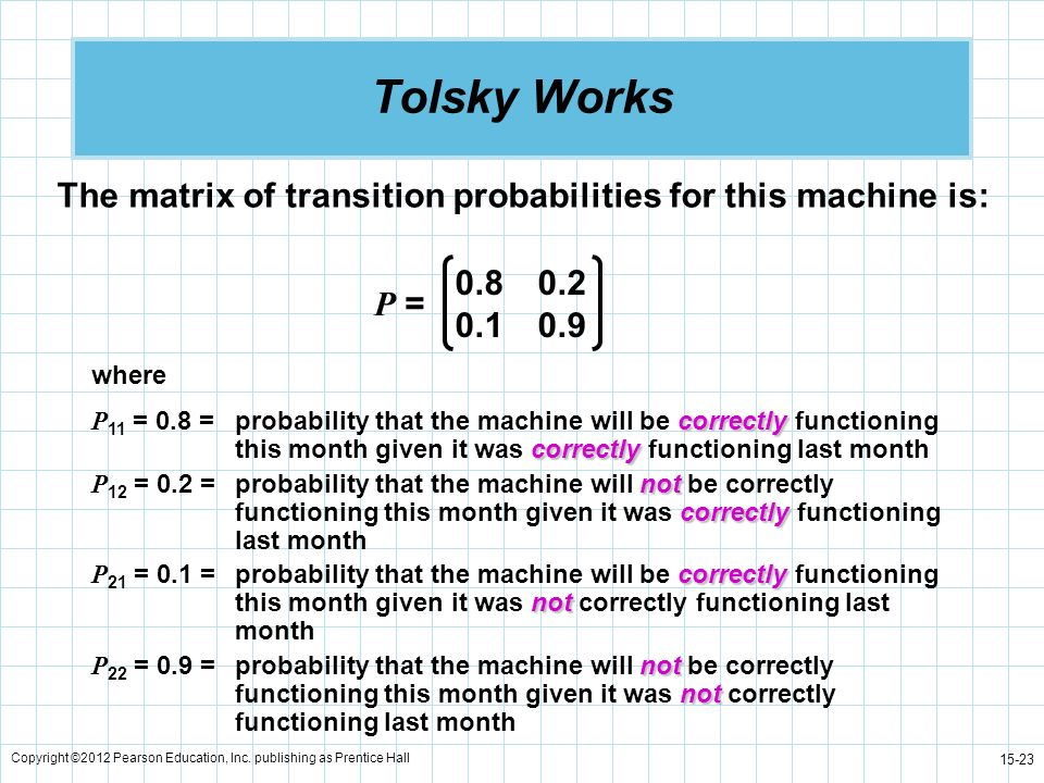 Copyright ©2012 Pearson Education, Inc. publishing as Prentice Hall 15-23 Tolsky Works The matrix of transition probabilities for this machine is: 0.8
