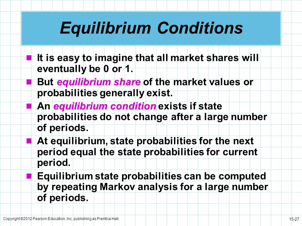 Copyright ©2012 Pearson Education, Inc. publishing as Prentice Hall 15-27 Equilibrium Conditions It is easy to imagine that all market shares will eve