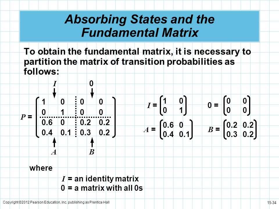 Copyright ©2012 Pearson Education, Inc. publishing as Prentice Hall 15-34 Absorbing States and the Fundamental Matrix To obtain the fundamental matrix