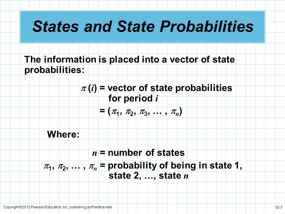 Copyright ©2012 Pearson Education, Inc. publishing as Prentice Hall 15-7 States and State Probabilities The information is placed into a vector of sta