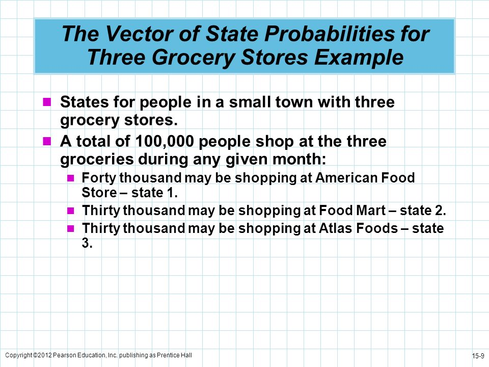Copyright ©2012 Pearson Education, Inc. publishing as Prentice Hall 15-9 The Vector of State Probabilities for Three Grocery Stores Example States for