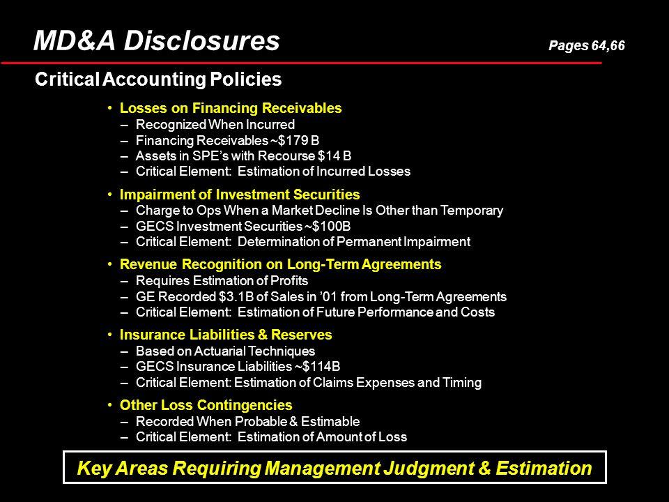 Losses on Financing Receivables –Recognized When Incurred –Financing Receivables ~$179 B –Assets in SPEs with Recourse $14 B –Critical Element: Estima
