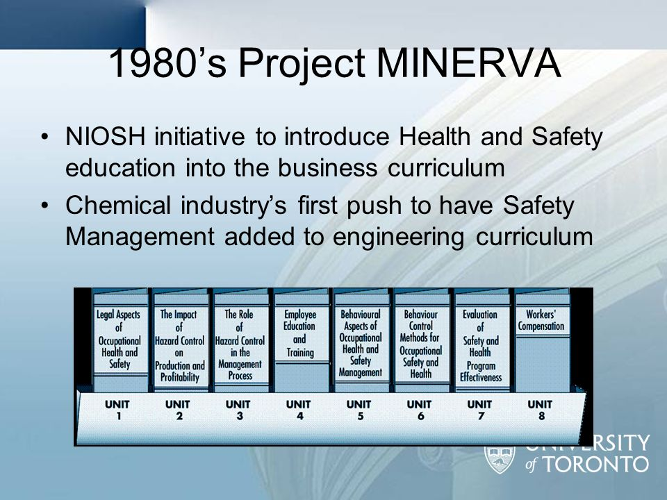 1980s Project MINERVA NIOSH initiative to introduce Health and Safety education into the business curriculum Chemical industrys first push to have Saf