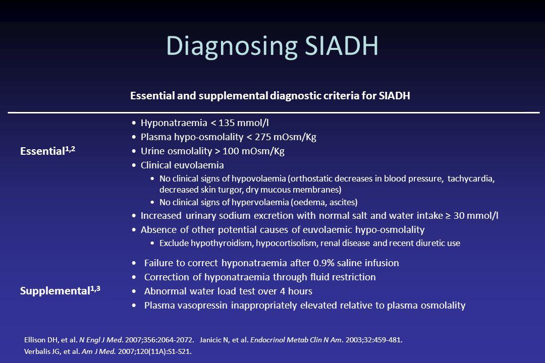 Diagnosing SIADH Essential and supplemental diagnostic criteria for SIADH Essential 1,2 Hyponatraemia < 135 mmol/l Plasma hypo-osmolality < 275 mOsm/K