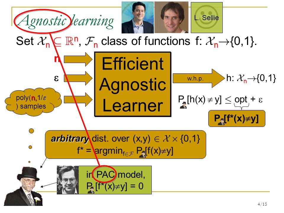 4/15 arbitrary arbitrary dist. over (x,y) 2 X £ {0,1} f* = argmin f 2F P [f(x) y] n n nn Set X n µ R n, F n class of functions f: X n ! {0,1}. Efficie