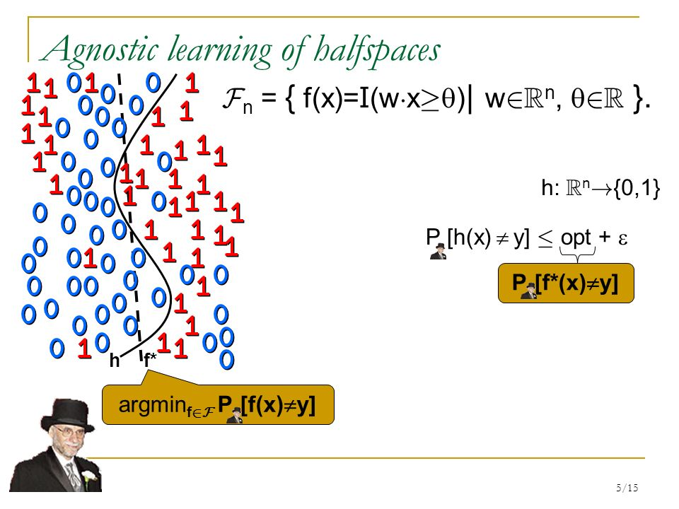 5/15 F n = { f(x)= I (w ¢ x ¸ ) | w 2 R n, 2 R }. h: R n ! {0,1} P [h(x) y] · opt + Agnostic learning of halfspaces f* argmin f 2F P [f(x) y] h P [f*(