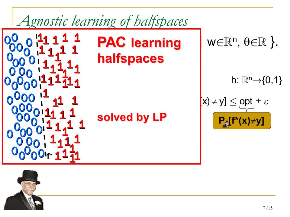7/15 F n = { f(x)= I( w ¢ x ¸ ) | w 2 R n, 2 R }. h: R n ! {0,1} P [h(x) y] · opt + Agnostic learning of halfspaces f* PAC learning halfspaces solved