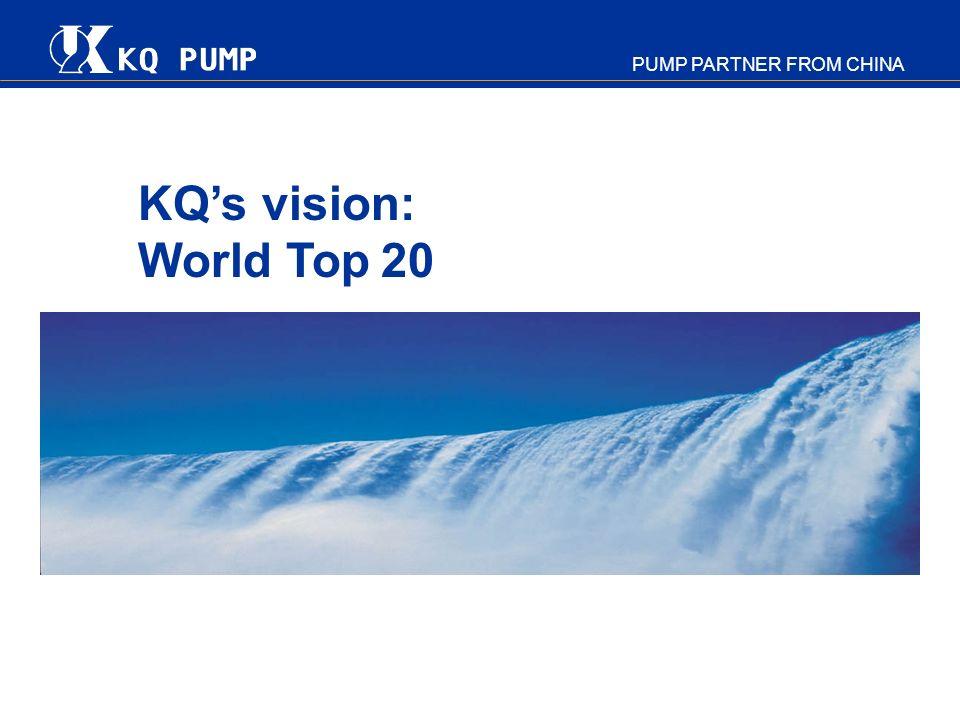 PUMP PARTNER FROM CHINA KQs vision: World Top 20