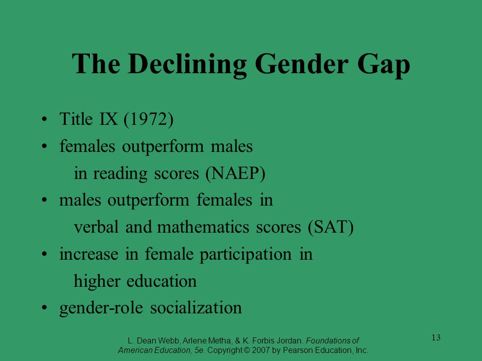 13 The Declining Gender Gap Title IX (1972) females outperform males in reading scores (NAEP) males outperform females in verbal and mathematics score