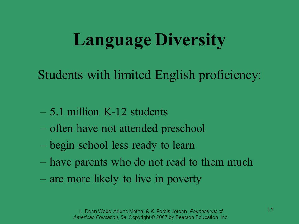 15 Language Diversity Students with limited English proficiency: –5.1 million K-12 students –often have not attended preschool –begin school less read