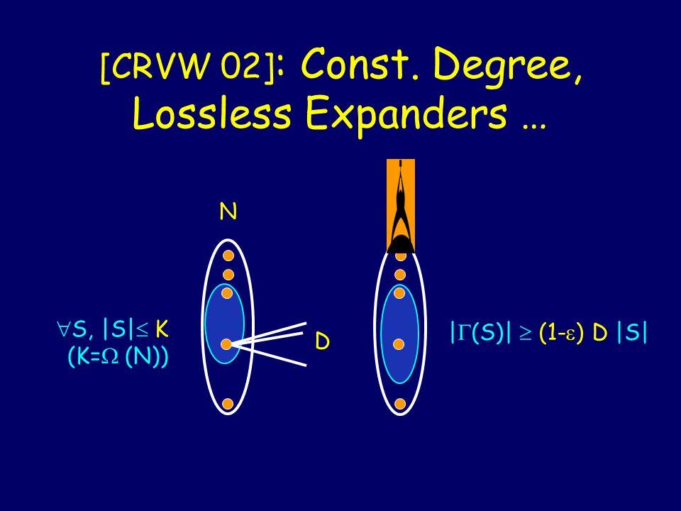 [CRVW 02] : Const. Degree, Lossless Expanders … | (S)| (1- ) D |S| S, |S| K (K= (N)) D NN