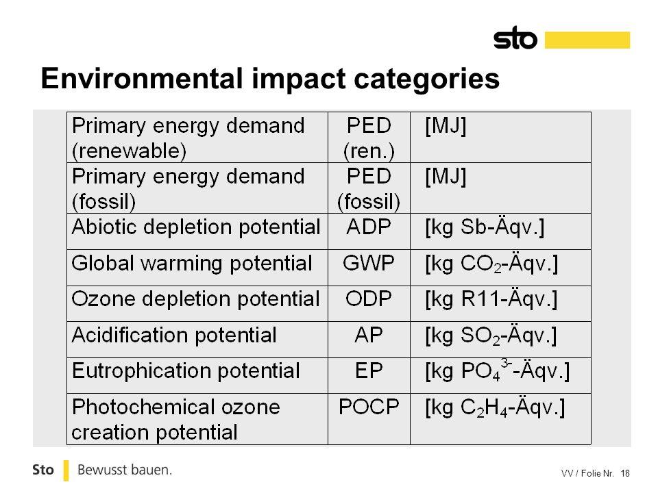 VV / Folie Nr. 18 Environmental impact categories