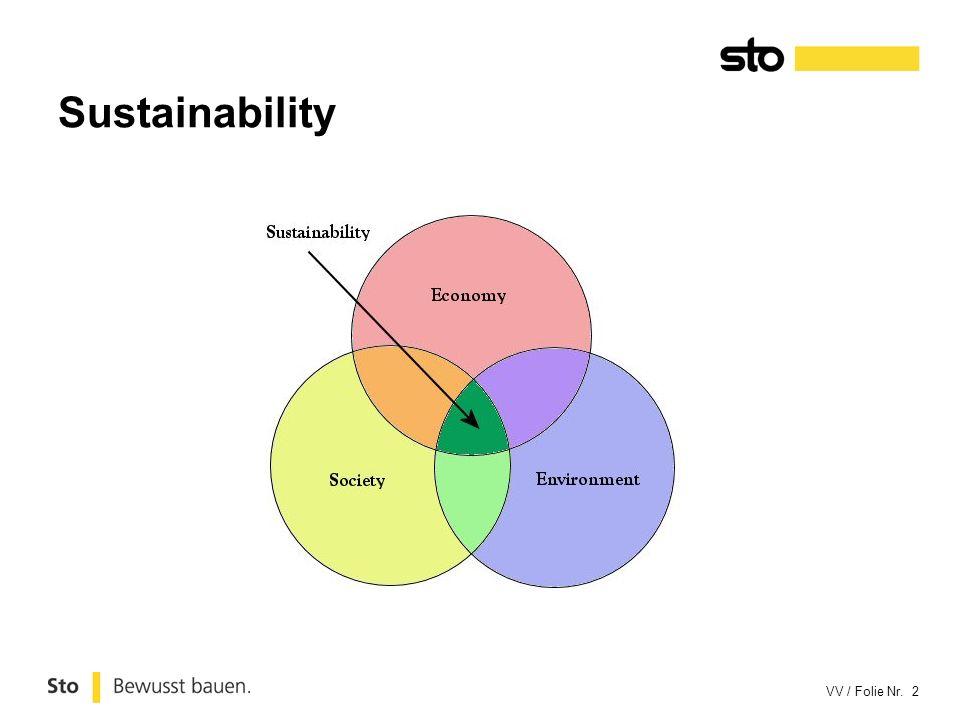 VV / Folie Nr. 2 Sustainability