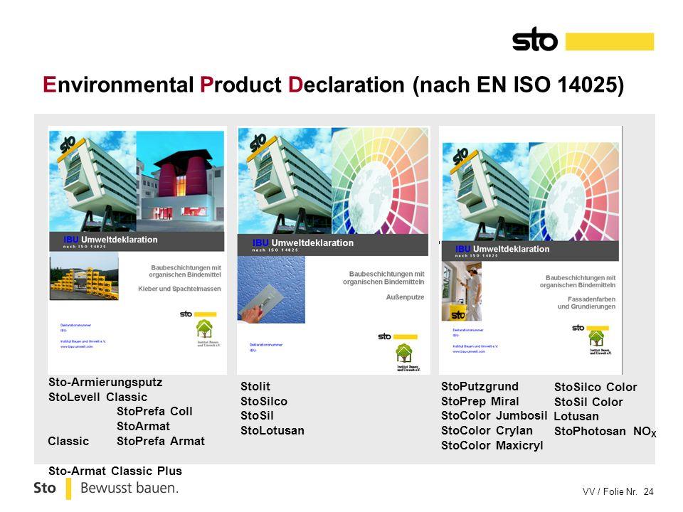 VV / Folie Nr. 24 Environmental Product Declaration (nach EN ISO 14025) Sto-Armierungsputz StoLevell Classic StoPrefa Coll StoArmat ClassicStoPrefa Ar
