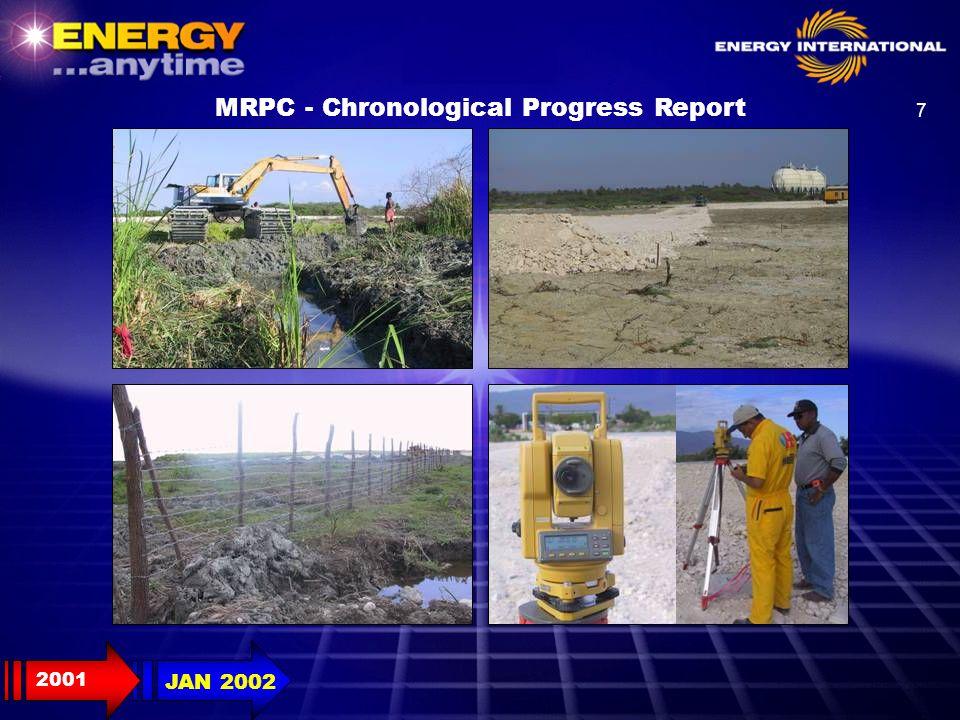 38 MRPC - Chronological Progress Report JAN 2003 2001 2002