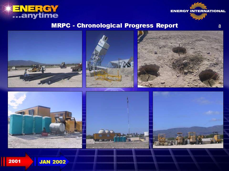 39 MRPC - Chronological Progress Report FEB 2003 2001 2002 Testing of Units