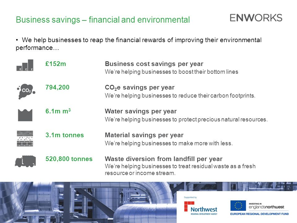 Business savings – financial and environmental We help businesses to reap the financial rewards of improving their environmental performance… £152mBusiness cost savings per year Were helping businesses to boost their bottom lines 794,200CO 2 e savings per year Were helping businesses to reduce their carbon footprints.