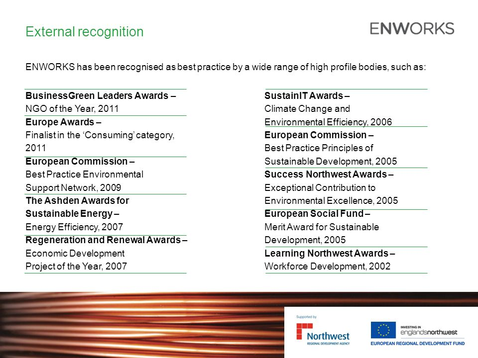 External recognition ENWORKS has been recognised as best practice by a wide range of high profile bodies, such as: BusinessGreen Leaders Awards –SustainIT Awards – NGO of the Year, 2011Climate Change and Europe Awards –Environmental Efficiency, 2006 Finalist in the Consuming category,European Commission – 2011Best Practice Principles of European Commission –Sustainable Development, 2005 Best Practice EnvironmentalSuccess Northwest Awards – Support Network, 2009Exceptional Contribution to The Ashden Awards forEnvironmental Excellence, 2005 Sustainable Energy –European Social Fund – Energy Efficiency, 2007Merit Award for Sustainable Regeneration and Renewal Awards –Development, 2005 Economic DevelopmentLearning Northwest Awards – Project of the Year, 2007Workforce Development, 2002