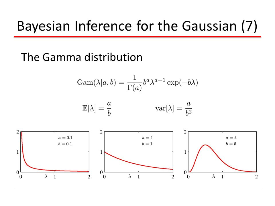 Bayesian Inference for the Gaussian (7) The Gamma distribution