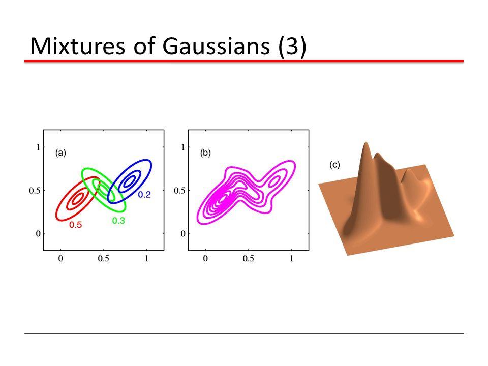 Mixtures of Gaussians (3)