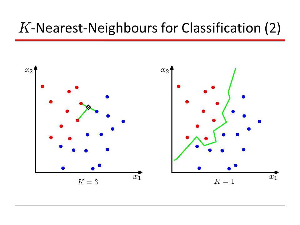 K -Nearest-Neighbours for Classification (2) K = 1 K = 3