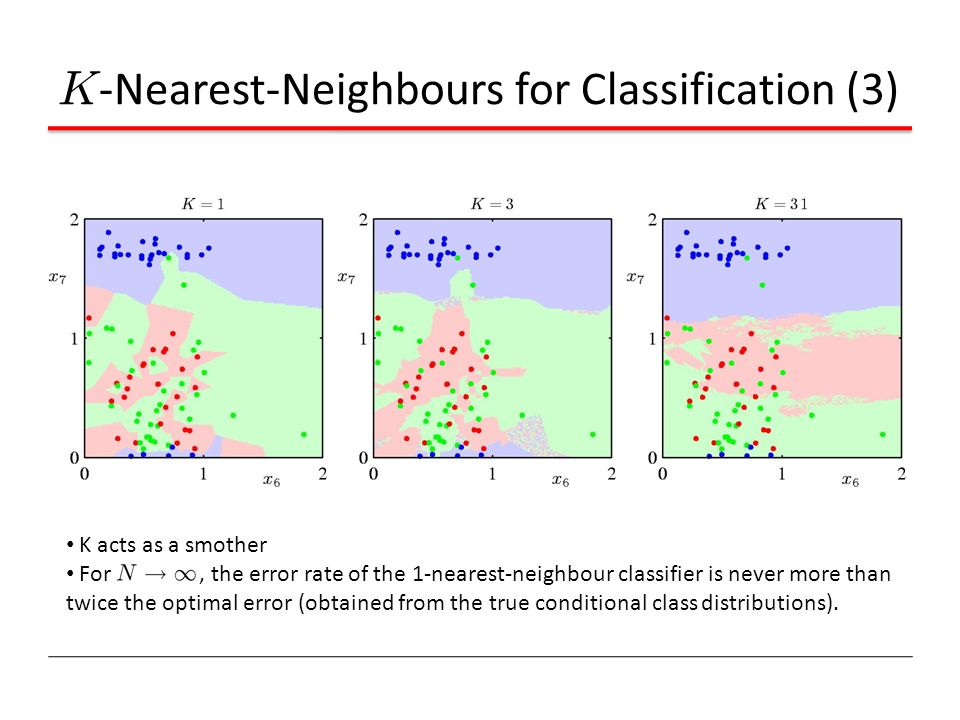 K -Nearest-Neighbours for Classification (3) K acts as a smother For, the error rate of the 1-nearest-neighbour classifier is never more than twice th