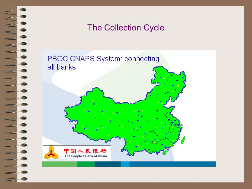 An Overview of CNAPs The Collection Cycle The only nationwide, independently run EFT clearing network in China Point-to-point direct transfers running
