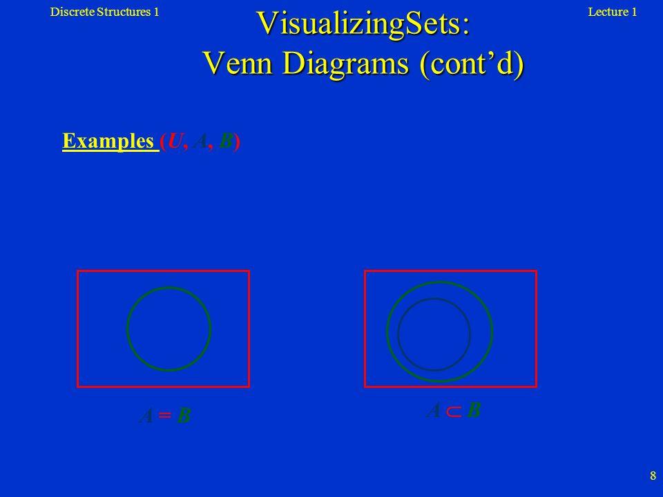 Lecture 1Discrete Structures 1 49 Theorem 5.2.2/5.3.3 (contd) 9.