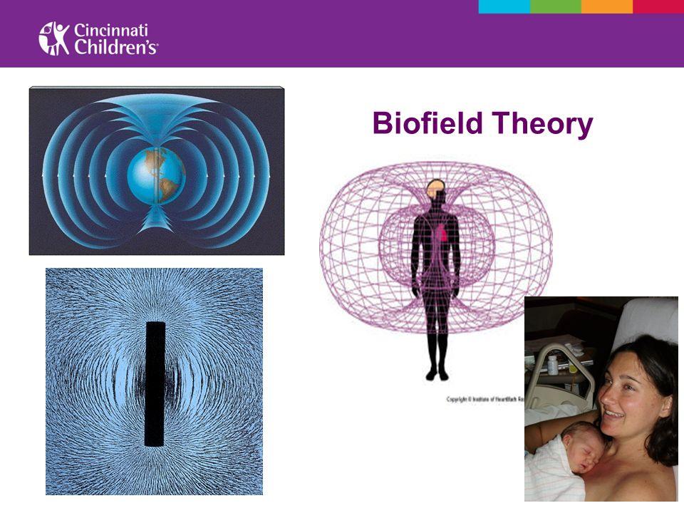 Biofield Theory