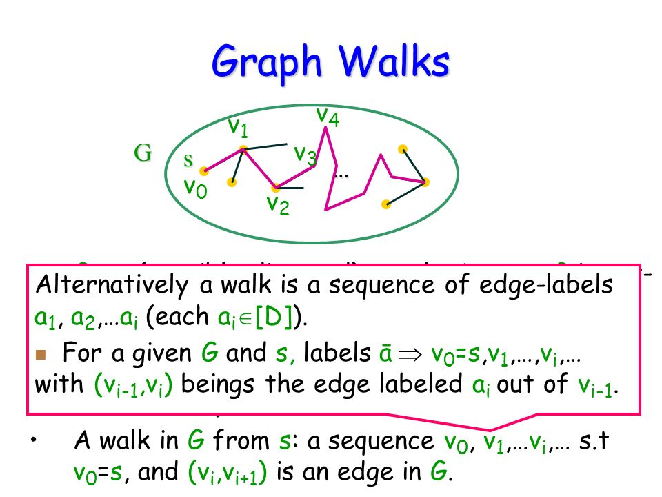 Graph Walks G - a (possibly directed) graph. Assume G is out- regular (all out degrees are D).