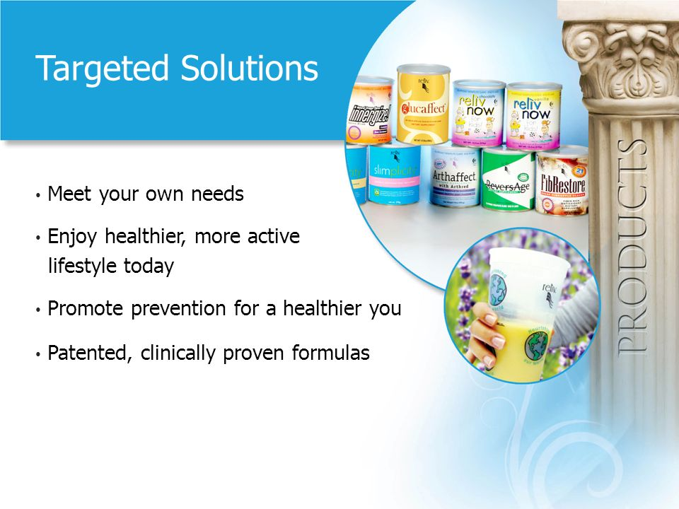 Targeted Solutions Meet your own needs Enjoy healthier, more active lifestyle today Promote prevention for a healthier you Patented, clinically proven formulas