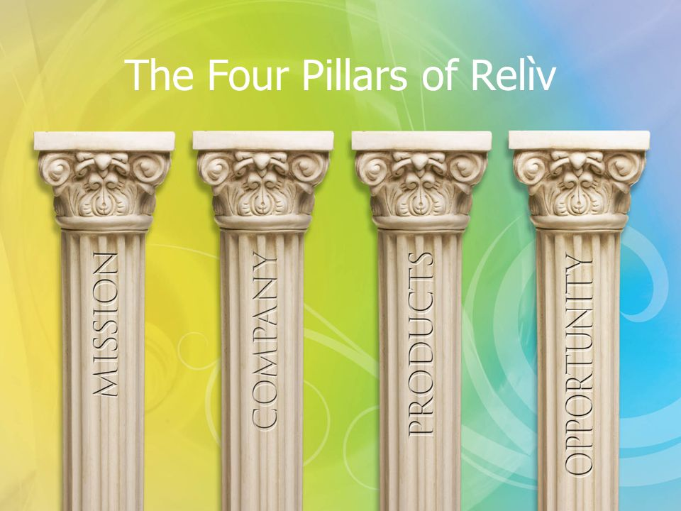 The Four Pillars of Relìv