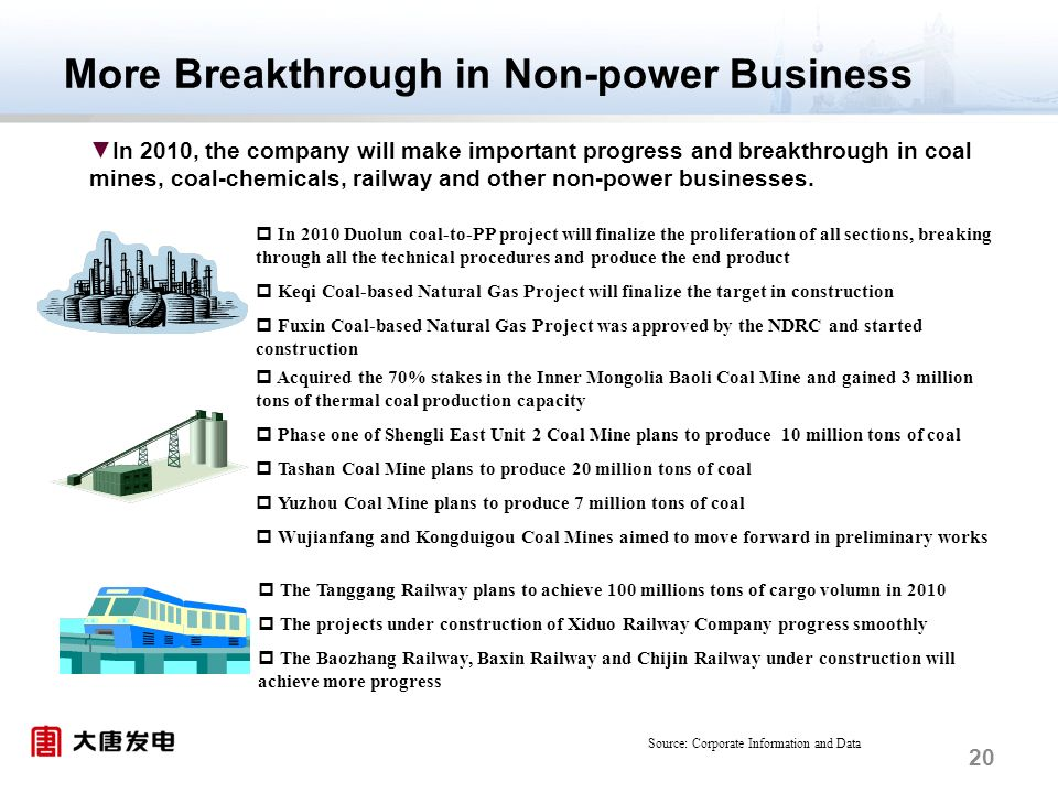 20 More Breakthrough in Non-power Business Acquired the 70% stakes in the Inner Mongolia Baoli Coal Mine and gained 3 million tons of thermal coal production capacity Phase one of Shengli East Unit 2 Coal Mine plans to produce 10 million tons of coal Tashan Coal Mine plans to produce 20 million tons of coal Yuzhou Coal Mine plans to produce 7 million tons of coal Wujianfang and Kongduigou Coal Mines aimed to move forward in preliminary works In 2010 Duolun coal-to-PP project will finalize the proliferation of all sections, breaking through all the technical procedures and produce the end product Keqi Coal-based Natural Gas Project will finalize the target in construction Fuxin Coal-based Natural Gas Project was approved by the NDRC and started construction The Tanggang Railway plans to achieve 100 millions tons of cargo volumn in 2010 The projects under construction of Xiduo Railway Company progress smoothly The Baozhang Railway, Baxin Railway and Chijin Railway under construction will achieve more progress In 2010, the company will make important progress and breakthrough in coal mines, coal-chemicals, railway and other non-power businesses.