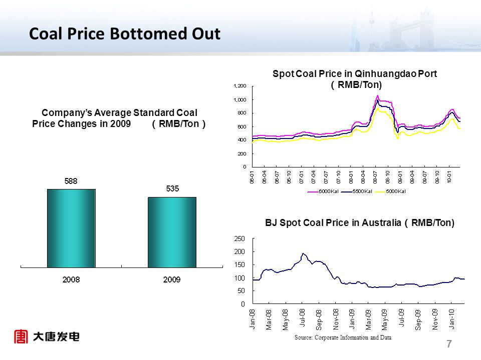 7 Coal Price Bottomed Out Spot Coal Price in Qinhuangdao Port RMB/Ton) Companys Average Standard Coal Price Changes in 2009 RMB/Ton Source: Corporate Information and Data BJ Spot Coal Price in Australia RMB/Ton)