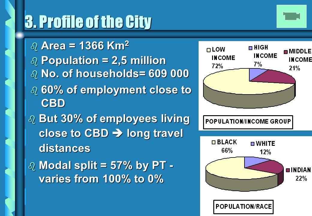 b Area = 1366 Km 2 b Population = 2,5 million b No. of households= 609 000 b 60% of employment close to CBD 3. Profile of the City b But 30% of employ