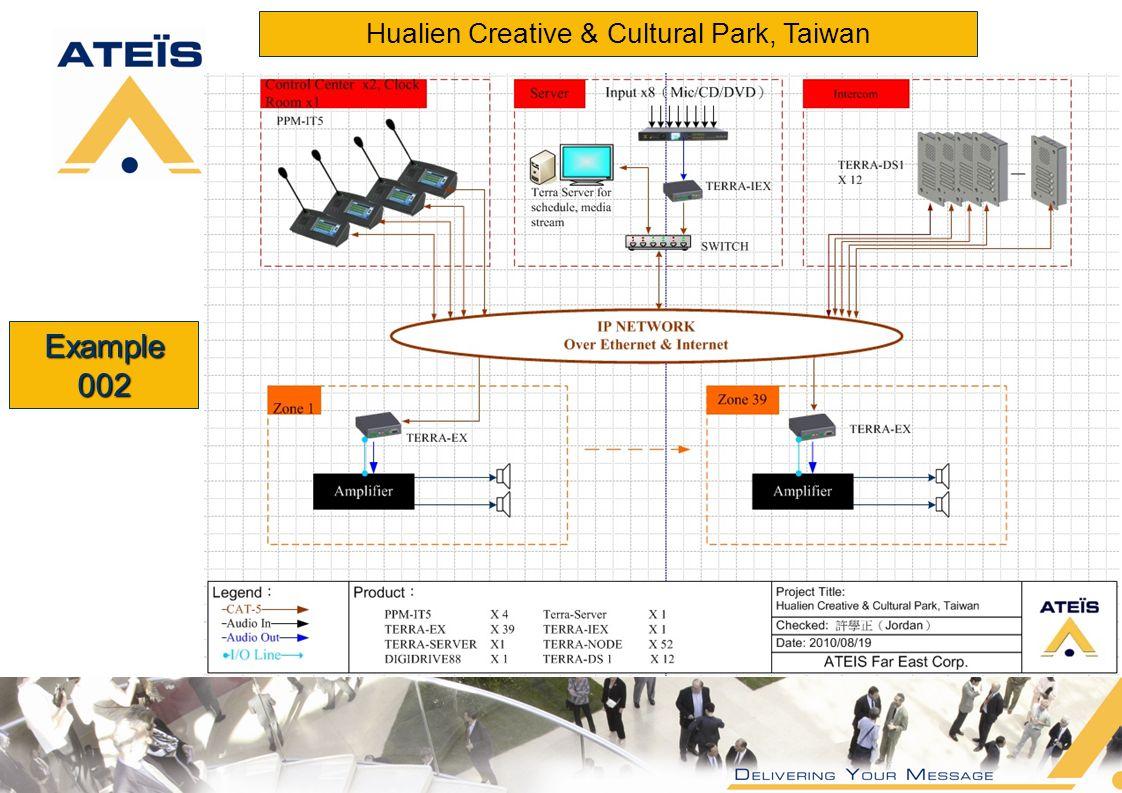 Hualien Creative & Cultural Park, Taiwan Example 002