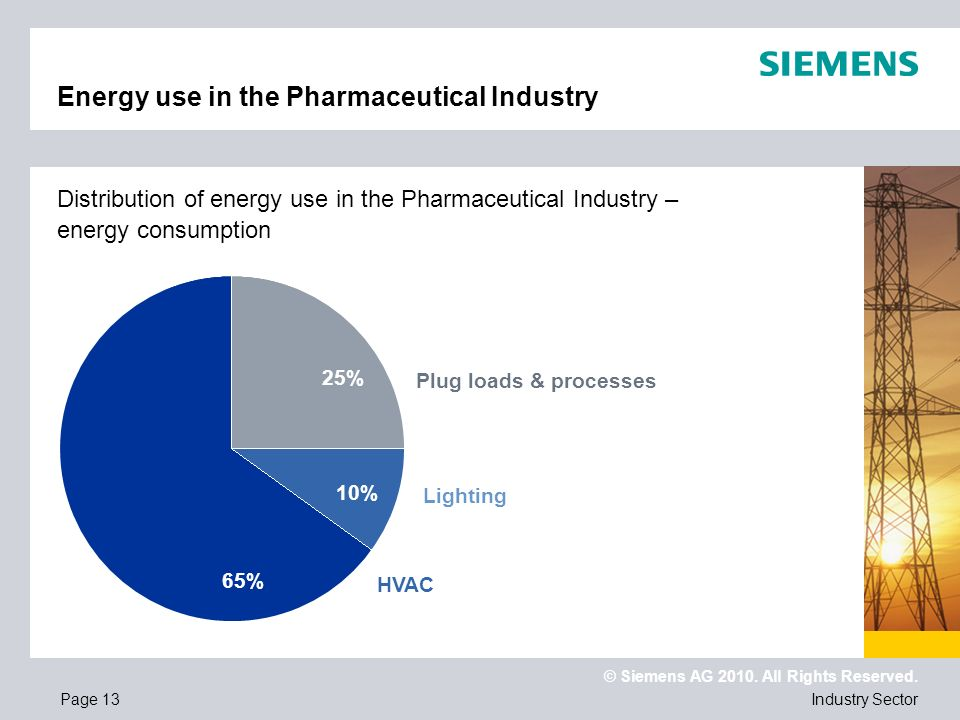 © Siemens AG 2010. All Rights Reserved. Industry SectorPage 13 Energy use in the Pharmaceutical Industry Distribution of energy use in the Pharmaceuti
