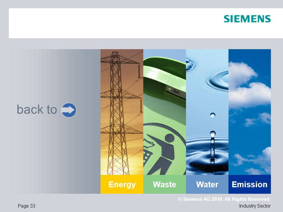 © Siemens AG 2010. All Rights Reserved. Industry SectorPage 33 back to EnergyWasteEmissionWater