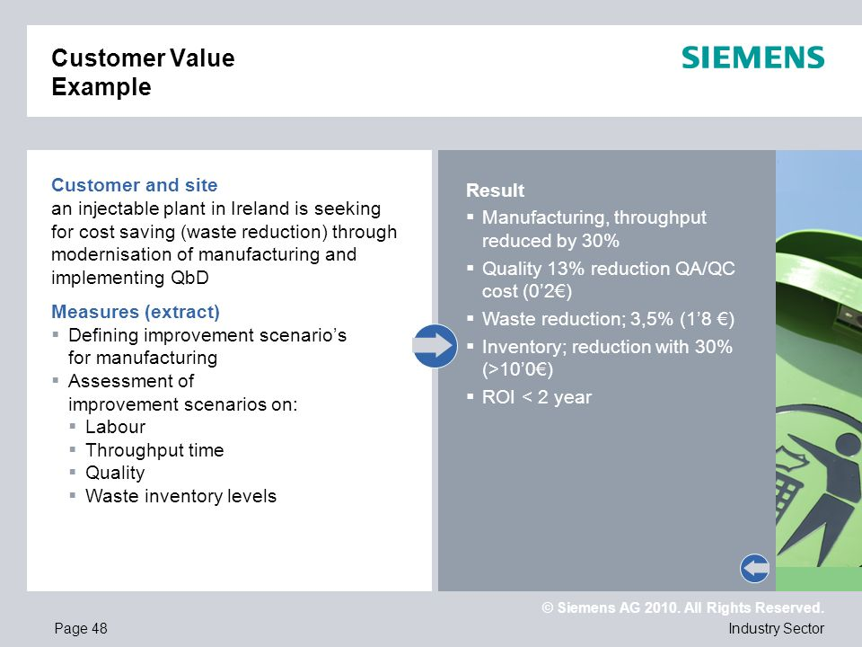 © Siemens AG 2010. All Rights Reserved. Industry SectorPage 48 Result Manufacturing, throughput reduced by 30% Quality 13% reduction QA/QC cost (02) W