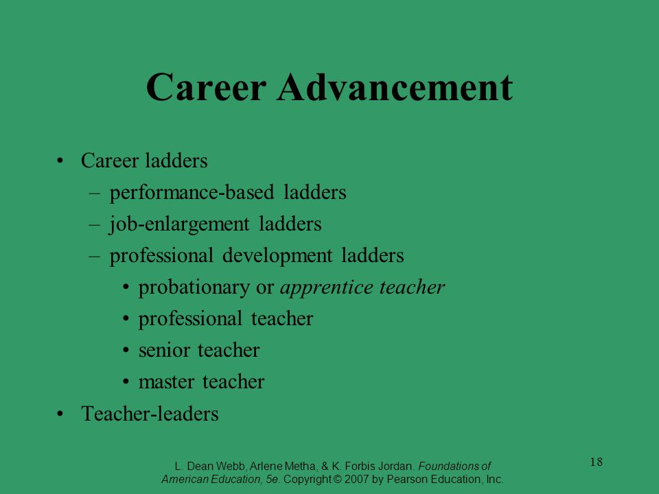 18 Career Advancement Career ladders –performance-based ladders –job-enlargement ladders –professional development ladders probationary or apprentice teacher professional teacher senior teacher master teacher Teacher-leaders L.