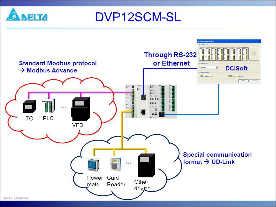 DCISoft DVP12SCM-SL Through RS-232 or Ethernet Standard Modbus protocol Modbus Advance … TC PLC VFD Special communication format UD-Link … Other devic