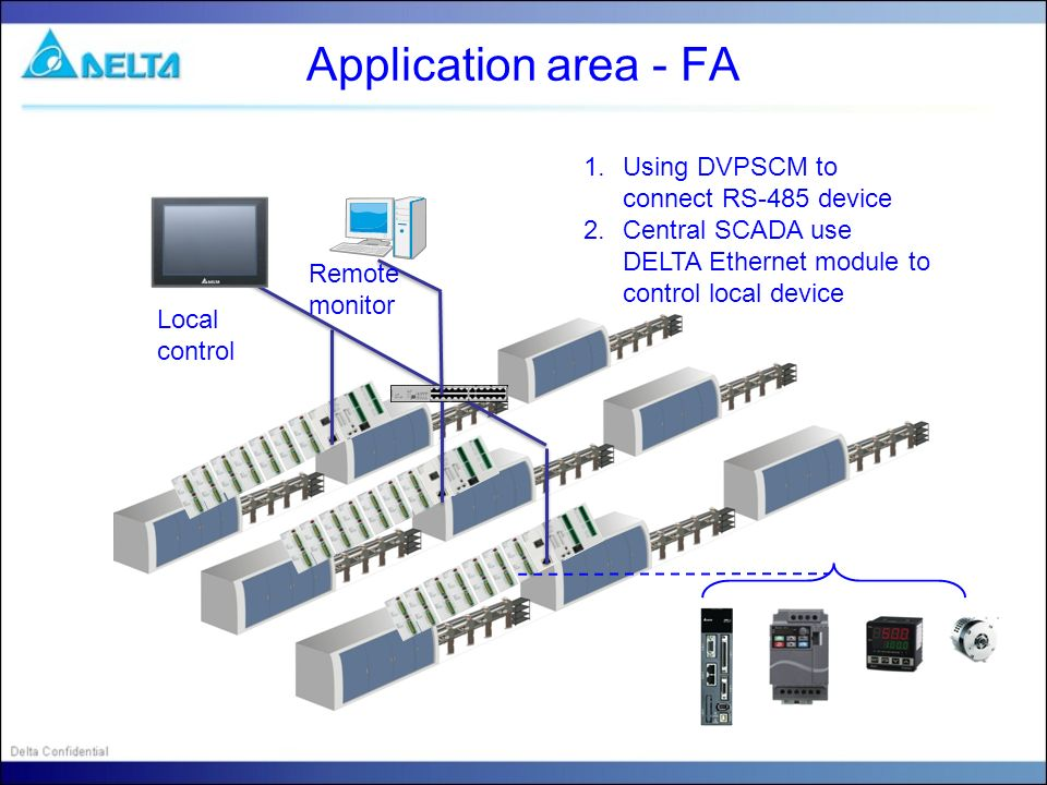 Application area - FA 1.Using DVPSCM to connect RS-485 device 2.Central SCADA use DELTA Ethernet module to control local device Local control Remote m